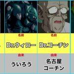 【ドラゴンボール】敵キャラの名前の由来まとめZ劇場版Part1