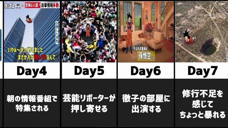 【ドラゴンボール】悟空が現代の日本にいたらどうなる?【比較】【ランキング】