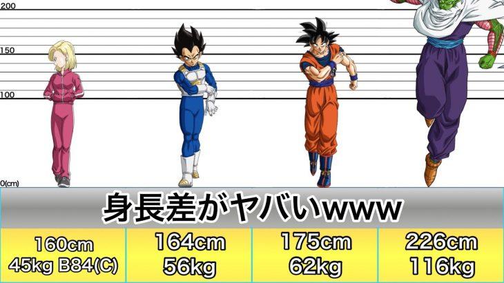 【ドラゴンボール】第7宇宙のキャラたちを身長順に比較してみたよ!【身長、体重、バストサイズ比較動画】ピッコロがでかすぎたww