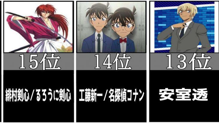 男性アニメキャライケメンランキング TOP15 ※2021年ver